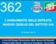 362 – L'ANDAMENTO DELLE ENTRATE: NUOVO CROLLO DEL GETTITO IVA