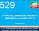 529 – LA FINE DELL'IMBROGLIO SPREAD E I FALSI MERITI DI MONTI E LETTA