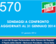 570 – SURVEY SONDAGGI – 31 gennaio 2014