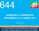 644 – SONDAGGI A CONFRONTO – AGGIORNATI AL 4 APRILE 2014