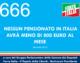 666 – NESSUN PENSIONATO AVRA' MENO DI 800 EURO AL MESE