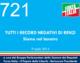 721 – TUTTI I RECORD NEGATIVI DI RENZI. SIAMO NEL BARATRO