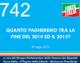 742 – QUANTO PAGHEREMO TRA LA  FINE DEL 2014 ED IL 2015?