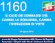 1160 – Il caso dei sondaggi Ixè cambia la domanda, cambia l'intenzione di voto