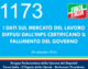 1173 – I dati sul mercato del lavoro diffusi dall'Inps certificano il fallimento del governo