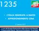 1235 – L' ITALIA IGNORATA A DAVOS