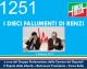 """Dossier FI Camera: """"I dieci fallimenti di Renzi, mille giorni persi per l'Italia"""""""