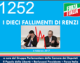1252 – I DIECI FALLIMENTI DI RENZI. 1000 GIORNI PERSI PER L'ITALIA