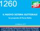 1260 – Legge elettorale, la proposta di Forza Italia