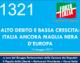 1321- ALTO DEBITO E BASSA CRESCITA: L'ITALIA ANCORA MAGLIA NERA D'EUROPA