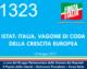 1323 – ISTAT – ITALIA, VAGONE DI CODA DELLA CRESCITA EUROPEA