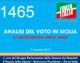 1465 – ANALISI DEL VOTO IN SICILIA IL CENTRODESTRA UNITO VINCE