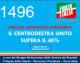 SPECIALE SONDAGGIO EUROMEDIA – IL CENTRODESTRA UNITO OLTRE IL 40%